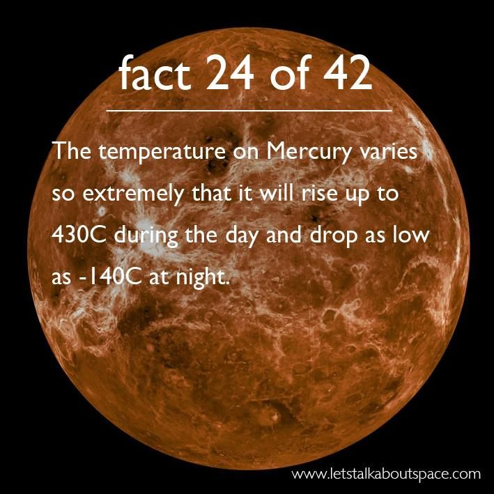 Science Facts About Earth: 42 Best 42 Facts About Space Images On Pinterest