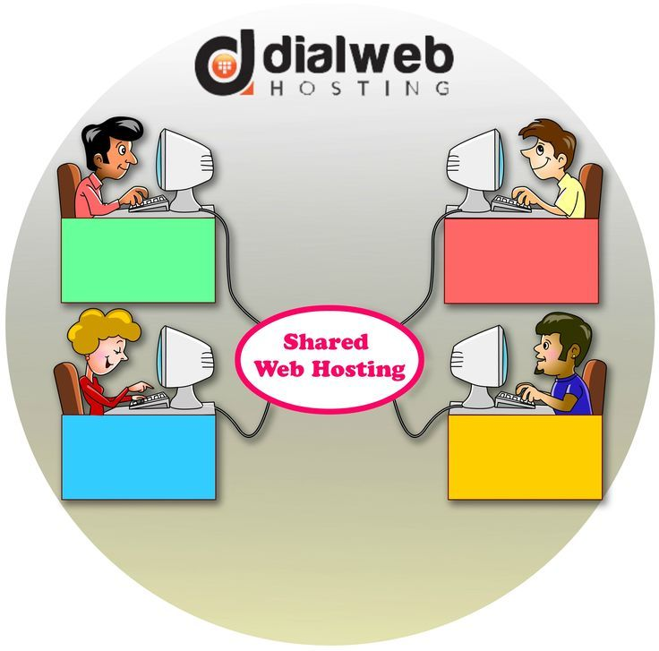Lets know some salient features of Shared Hosting