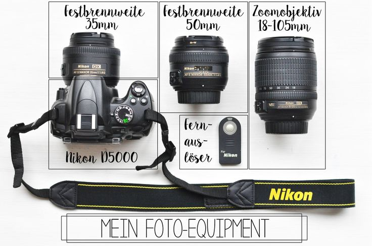 Mein Foto Equipment Fotografie Tipps