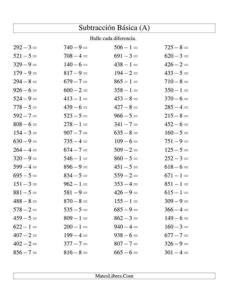 La hoja de ejercicios de matemáticas de Resta Horizontal de Tres Dígitos Menos Un Dígito (A) de la página Hojas de Ejercicios de Sustracción  en MatesLibres.com.