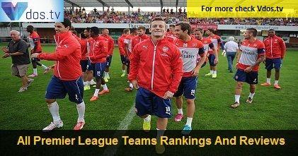 #PremierLeague #Ranking #BestAnalysis #football #soccer #analysis #UPDATE
