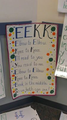 Third Grade & Lovin' It: Literacy Conference, Anchor Charts & Whole Brain Teaching