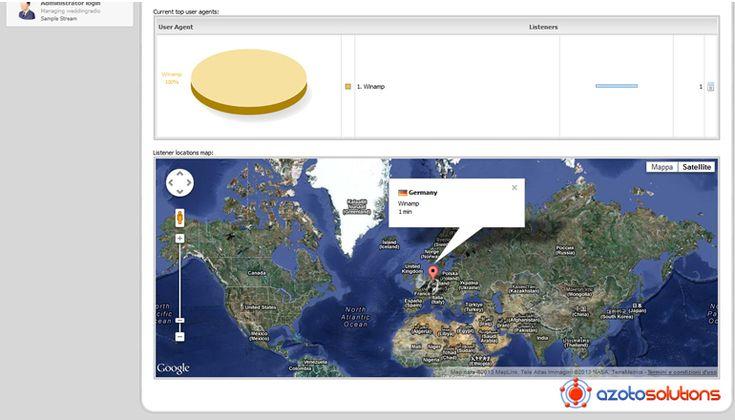 www.hostingshoutcast.com Centovacast 3.0 Screenshots Geo Stats