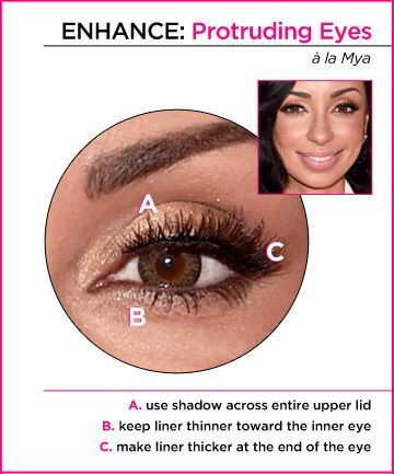 How to make big prominent eyes look smaller makeup for beginners duration 3 35 smashinbeauty 79 774 views eye makeup for protruding eyes the secret to perfect eye makeup knowing your eye shape the blondesthe blondes
