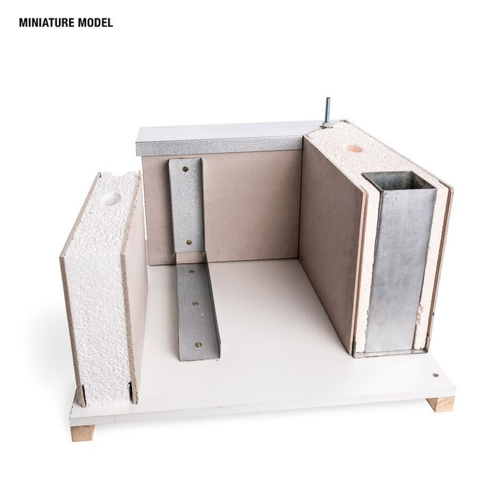Structural Insulated Panel System (SIPS) /m2