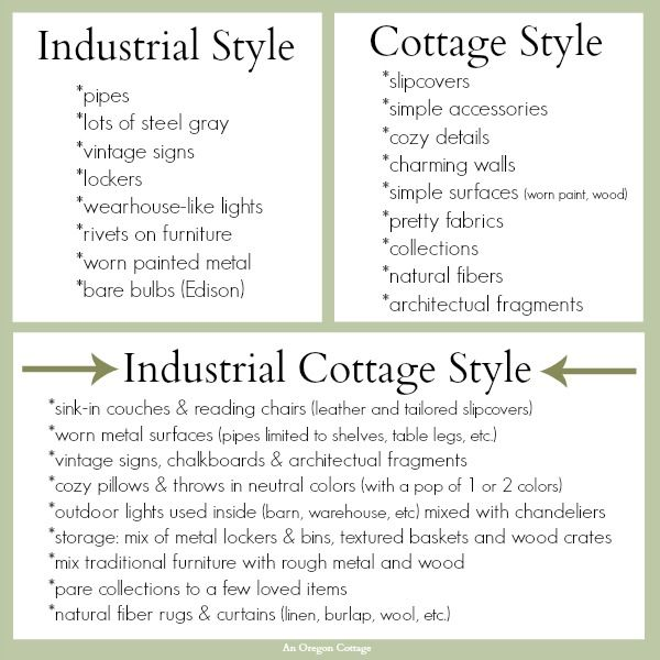 Industrial Cottage Style Graphic from An Oregon Cottage - all the cool metal with cottage softness! See this style in photos here: http://www.anoregoncottage.com/industrial-cottage-style/