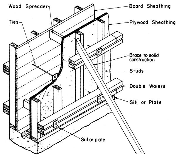 Design Of Concrete Wall Formwork : Best images about bdcs on electrical