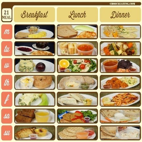 High Protein 1000 Calories 21 Meals, 7 Days: B, L, D