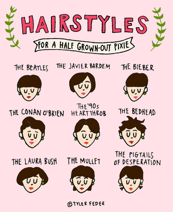 Helpful Folly: Growing out a pixie cut guide, helpful websites
