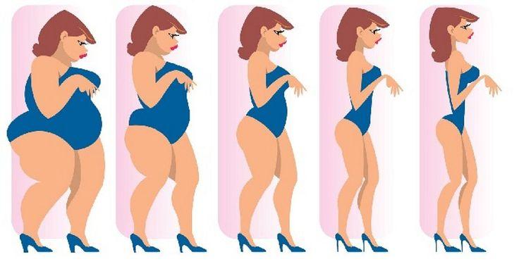 La dieta de la limonada ¡Adelgaza hasta 4 Kilos en 10 Días!