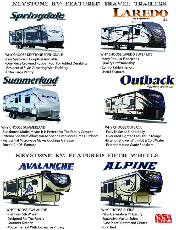 Keystone RV Travel Trailers Fifth Wheels Featured At General RV Center - Outback Travel Trailer, Laredo Travel Trailer, Springdale Travel Trailer, Summerland Travel Trailer, Avalanche Fifth Wheel Alpine Fifth Wheel