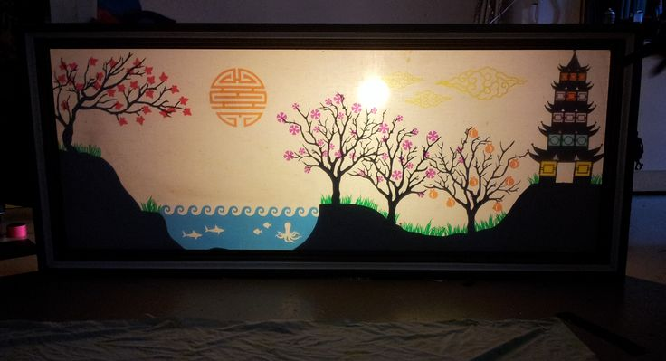 Chinese Shadow Puppet Screen