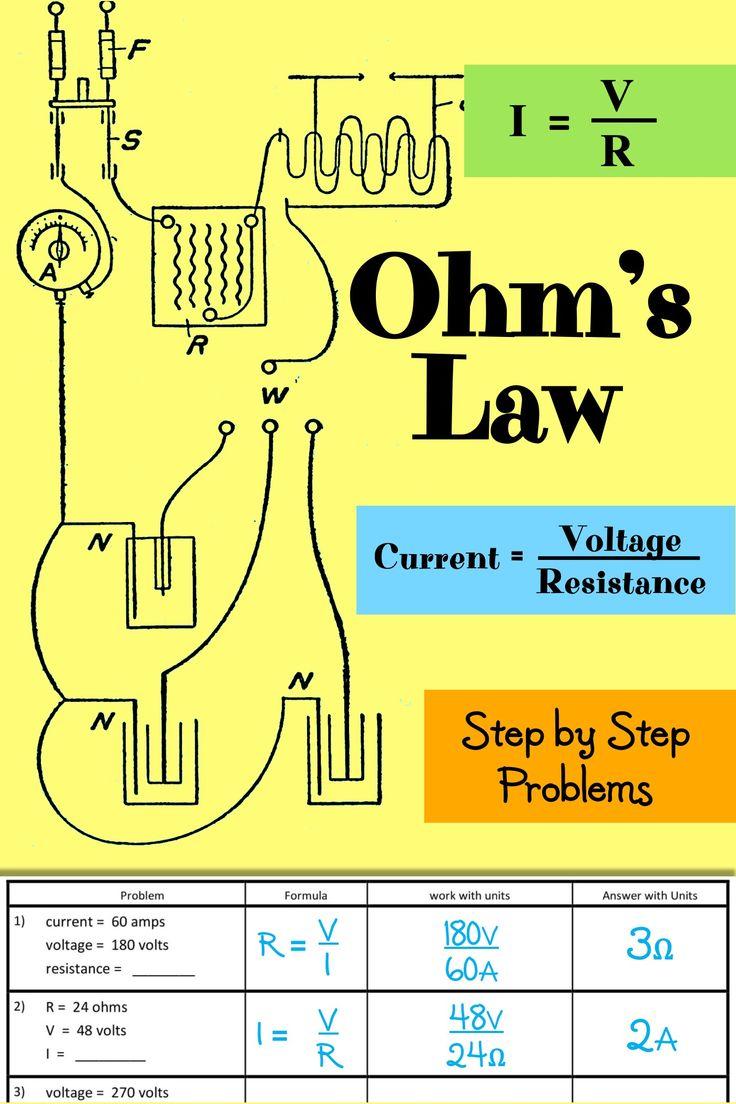 Ohm's Law Problems Worksheet Ohms law, Word problems