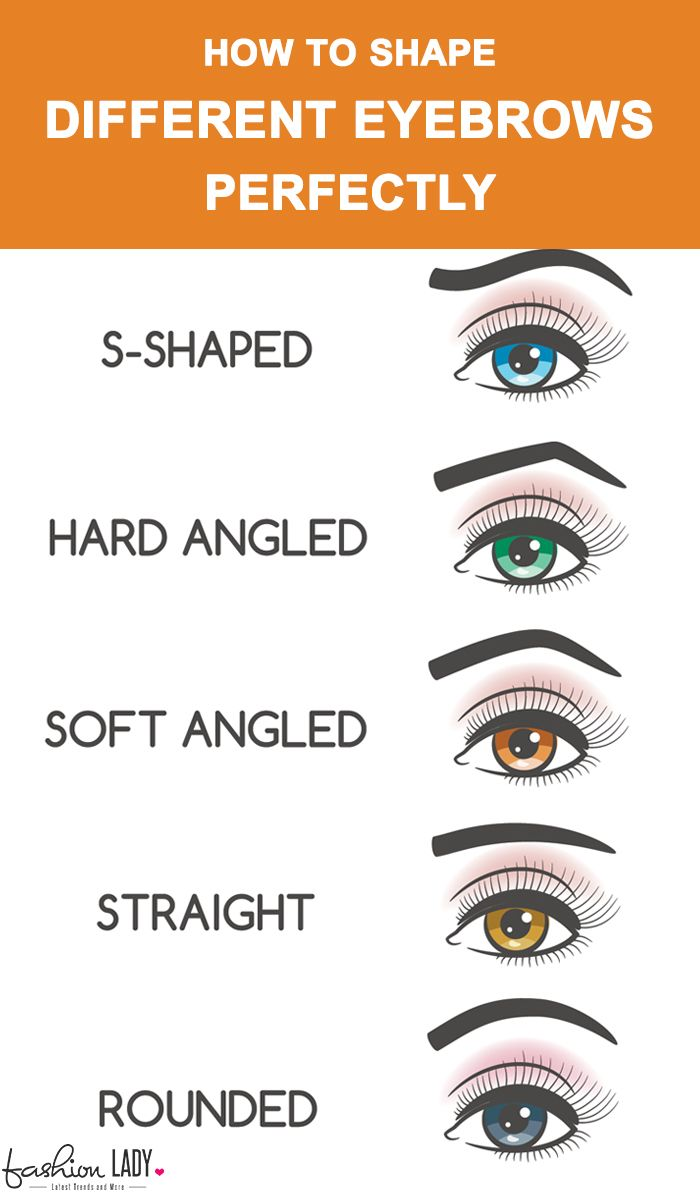 Thick Eyebrow Shapes Chart 25+ Best Ideas about D...