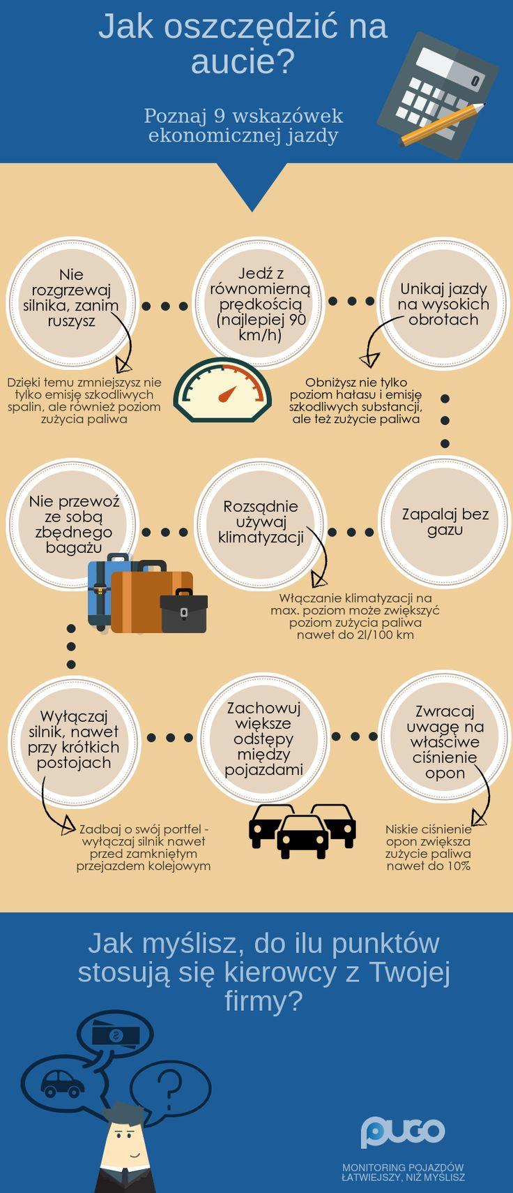 9 wskazówek: Jak jeździć ekonomicznie?