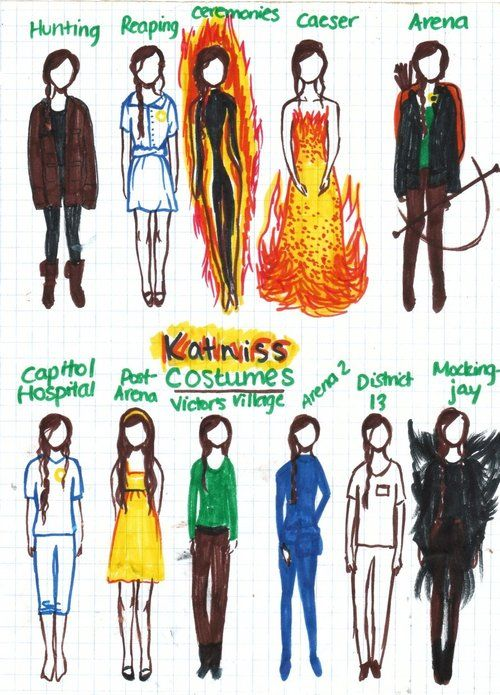 The Hunger Games outfits