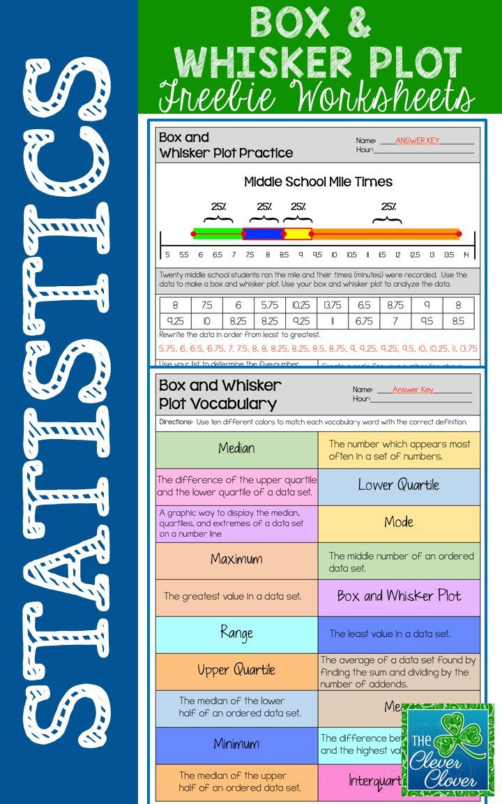 This Resource Can Be Used For Practice With Creating And Interpreting Box And Whisker Plots Students W Math Study Guide Free Math Resources Middle School Math