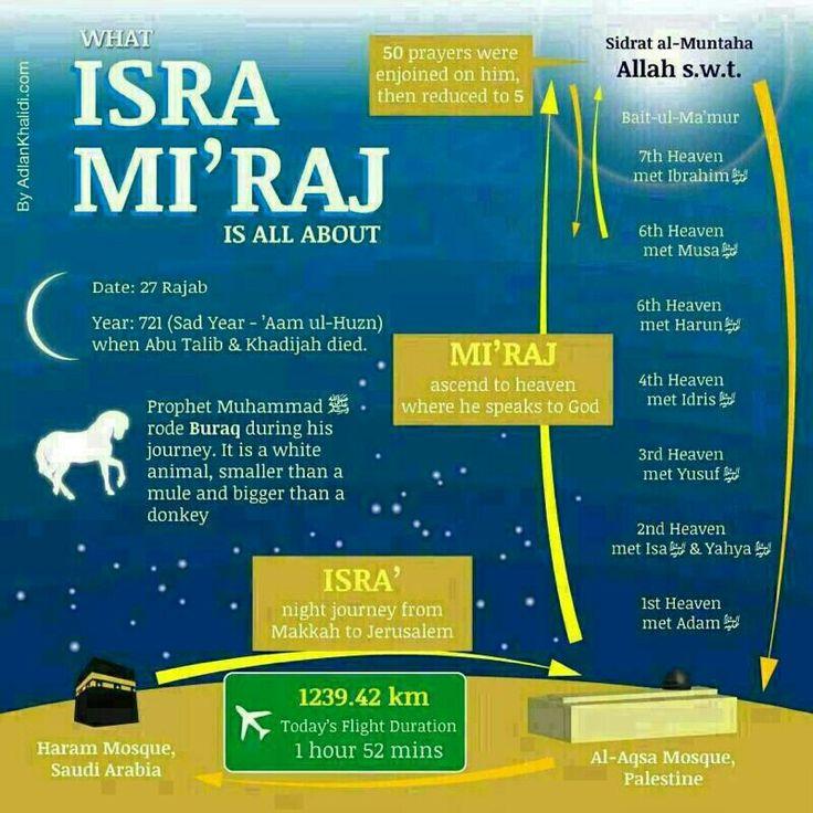 Isra Miraj
