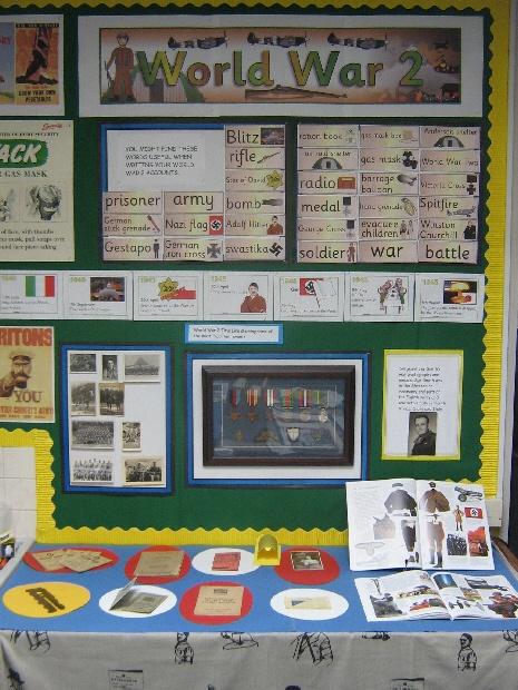 World War Two classroom display photo - Photo gallery - SparkleBox