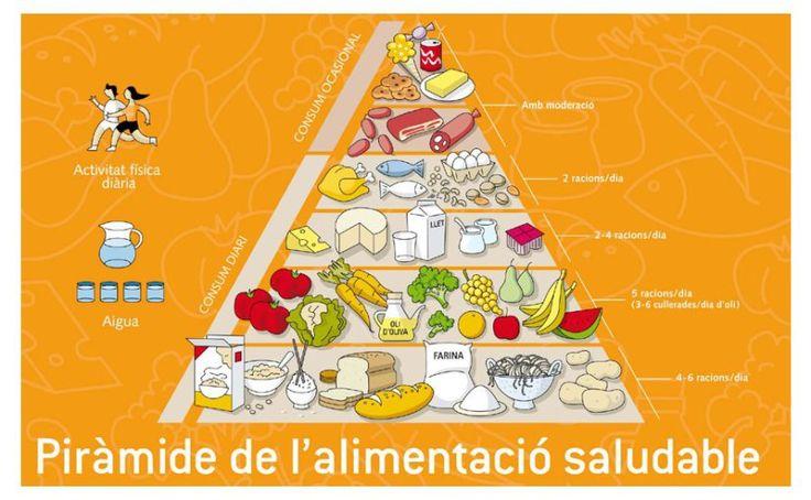 L'Agència de Salut Pública de Catalunya ha editat una nova piràmide de l'alimentació saludable. La novetat, que es va presentar coincidint amb el Dia Mundial de l'Alimentació (DMA), vol…