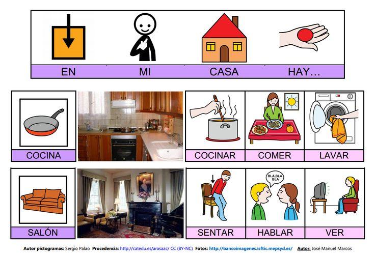 Mapa semántico sobre la Casa (lámina 11), A través de esta actividad, pdremos trabajar la comprensión y la expresión oral, así como la adquisición de vocabulario. http://informaticaparaeducacionespecial.blogspot.com.es/2009/03/mapa-semantico-casa.html