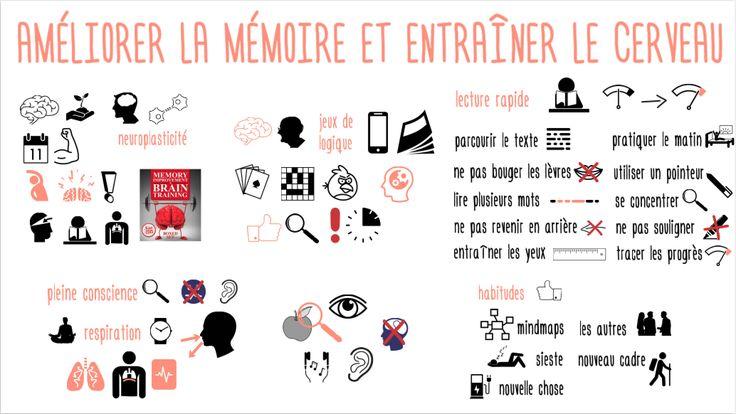 Améliorer sa mémoire et entraîner le cerveau - lecture rapide