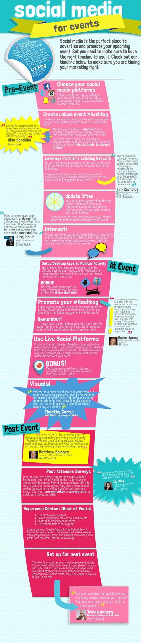 Cómo usar las redes sociales en un evento [Infografía]