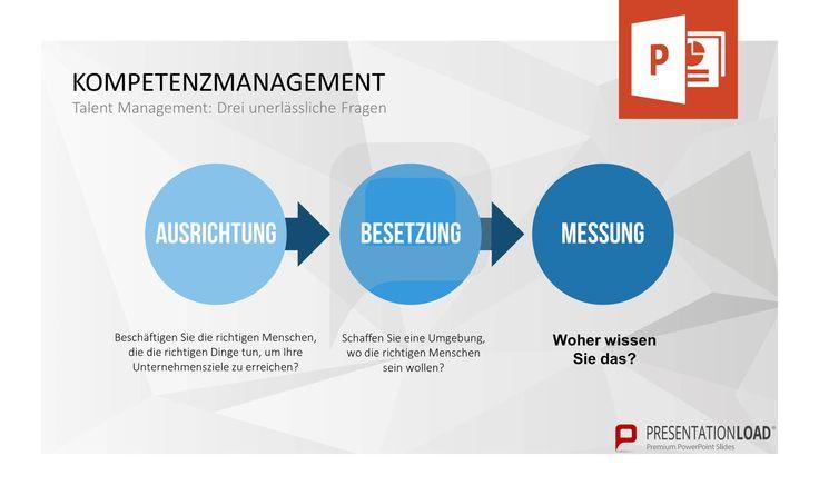 Kompetenzmanagement - Talent Management: Drei unerlässliche Fragen: Ausrichtung -> Besetzung -> Messung // Kompetenzmanagement für PowerPoint @ http://www.presentationload.de/kompetenzmanagement-powerpoint-vorlage.html