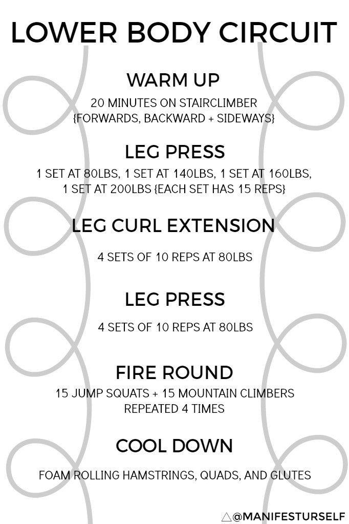 Body on Fleek: Lower Body Circuit - Manifest Yourself