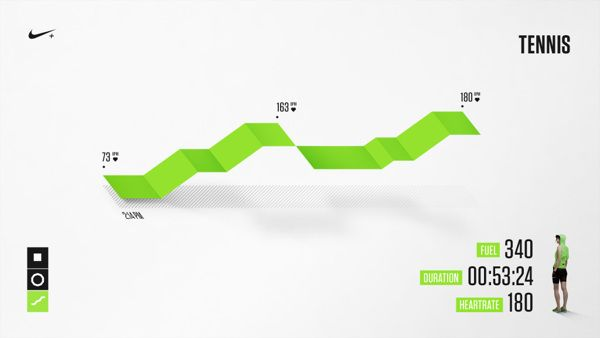 Nike Fuel Design Exploration by Brantley Barefoot, via Behance