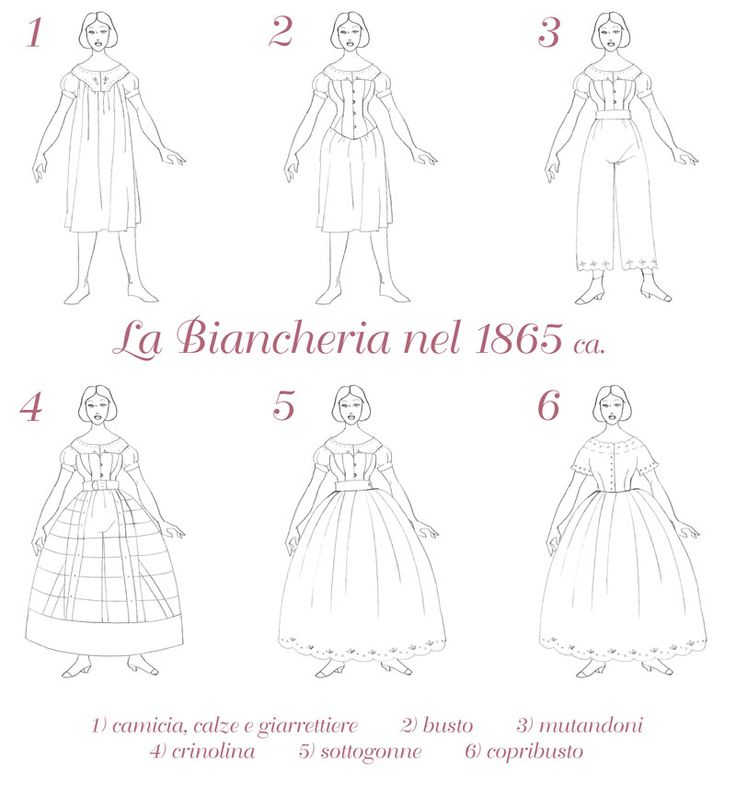 1.Chemise  2.Corset  3.Drawers  4.Hoop/Cage  5. Petticoat  6. Corset cover (not as common during the CW in the US - optional for US reenactors)