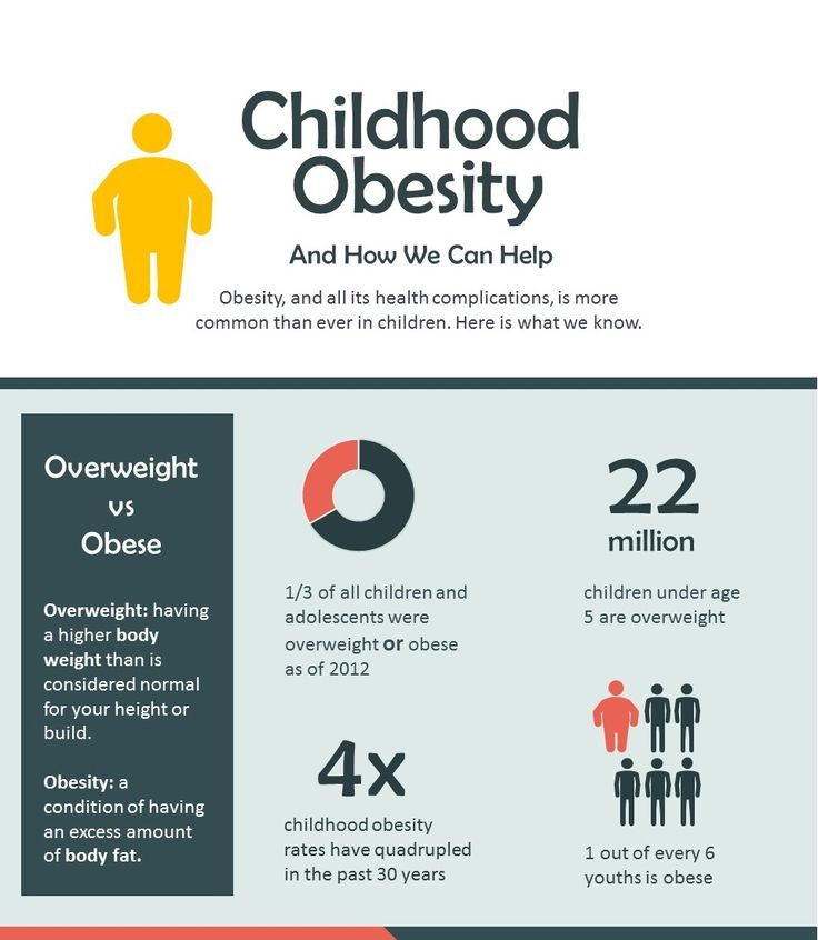 experimental design on childhood obesity With this randomized experimental design, the aim is to study the effect of an influence on a carefully controlled sample this design has been called the old workhorse of traditional experimentation.