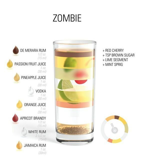 the worlds finest cocktails 20 pictorial recipes - Halloween Mixed Drink Ideas