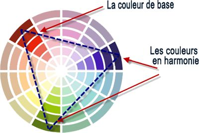1000 images about colors over time and color theory on pinterest paint colors pantone - Harmonie couleur salon ...