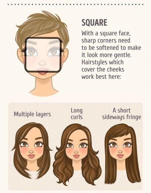 Επιλέξετε το καλύτερο χτένιισμα για να ταιριάζει με το πρόσωπό σας - είσαι…
