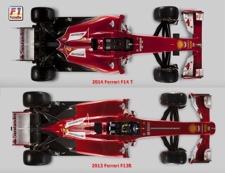 The Ferrari F14 T F1 car in detail   F1 Fansite