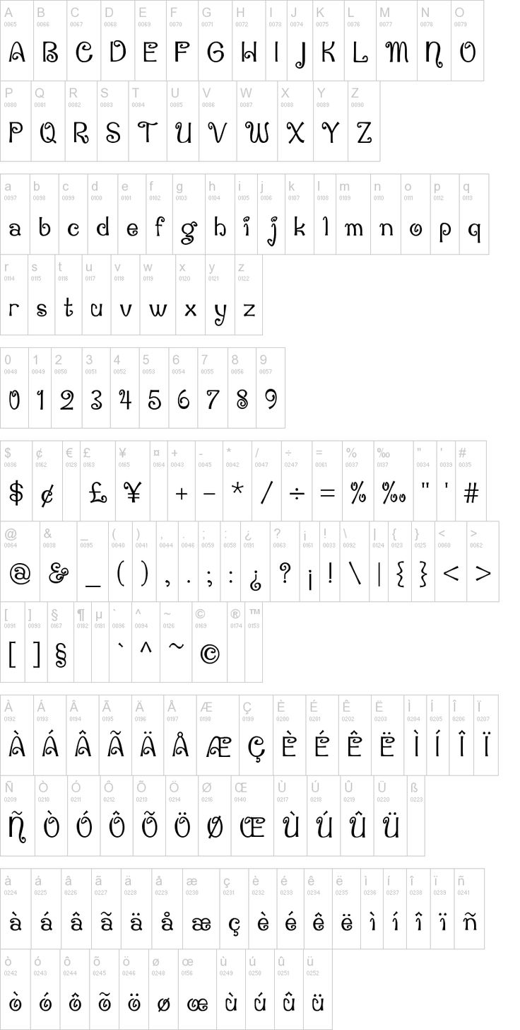 Penguin Attack font (With images) Tattoo lettering