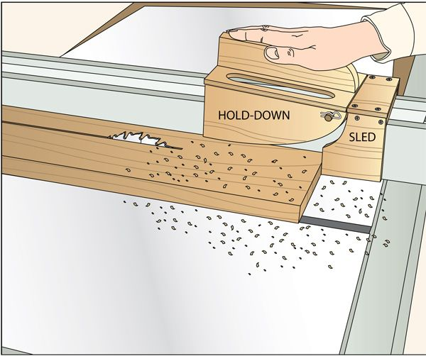 Table Saw Stock Feeder Woodworking Plan, Shop Project Plan | WOOD Store