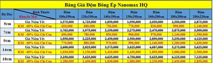 Giá chăn ga gối đệm Hanvico bao nhiêu tiền – bạn có rõ chăng? http://apl.com.vn/threads/36384-Gia-chan-ga-goi-dem-Hanvico-bao-nhieu-tien-ban-co-ro-chang.html#post36394