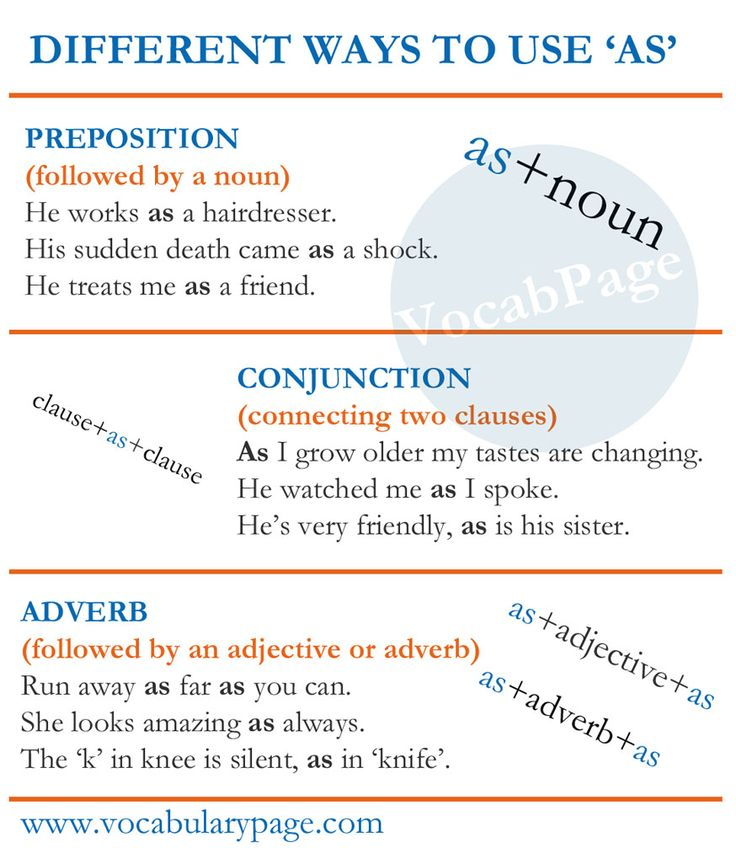 Different ways to use 'As' #English www.vocabularypage.com