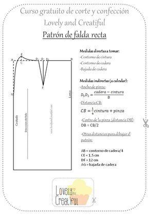 Trazado de patrones base para falda