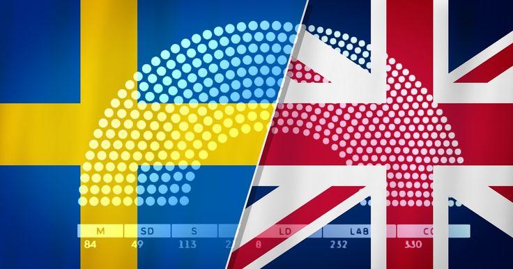 Hur skulle Sveriges riksdag se ut om vi hade ett majoritetsvalsystem, som Storbritannien? Och hur skulle makten i det brittiska parlamentet förändras med ett svenskt valsystem?