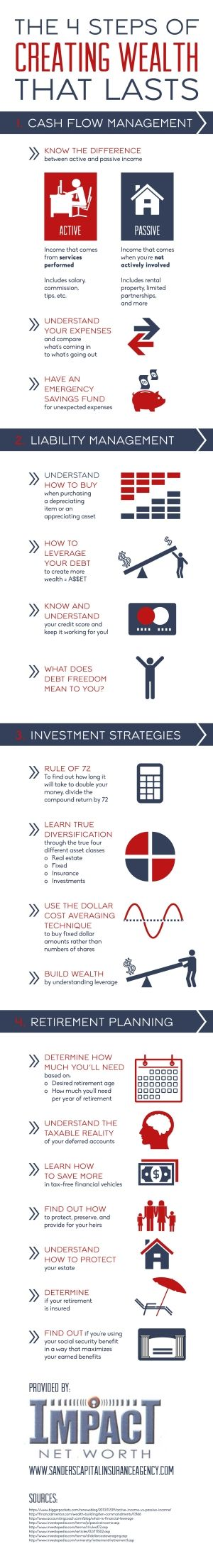 The rule of 72 states that you can find out how long it will take to double your money by dividing the compound return by 72! Take a look at this Sebastopol finance infographic to learn more about investment strategies.