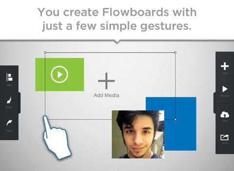 Flowboard: creare presentazioni su iPad