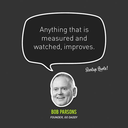 """Anything that is measured and watched, improves"" - Bob Parsons (Founder, Go Daddy)"