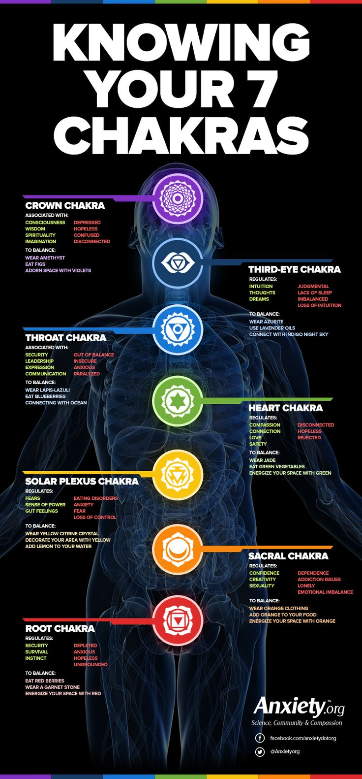 Knowing the 7 Chakras #health #HealthyChoice | #lifeadvancer | @lifeadvancer