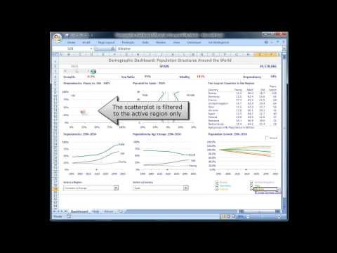 how to create a dashboard in excel from scratch