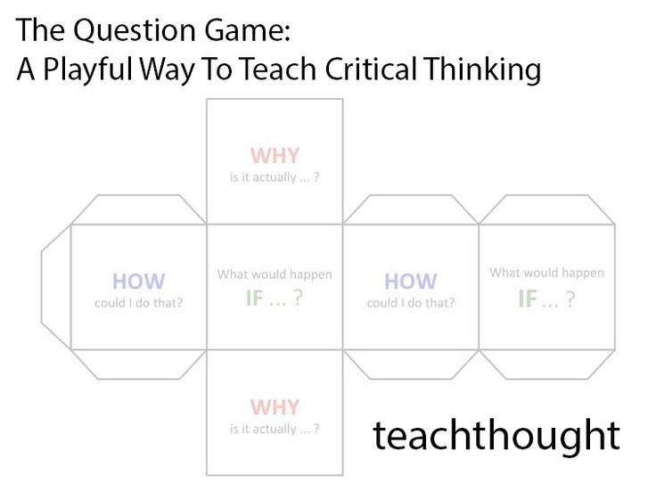 board games that teach critical thinking Critical thinking spelling games don't need to be overtly academic to be educational, however just by virtue of playing them, board games can teach important.