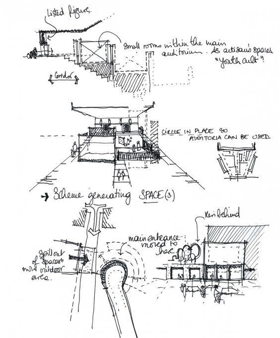 Best Architectural Sketches Images On Pinterest Drawings