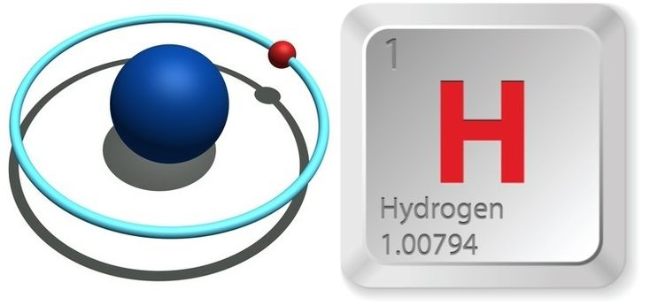 The hydrogen atom has one proton and one electron.